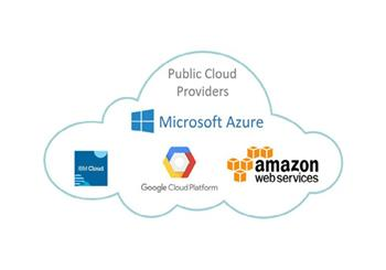 IT News Alert:Cloud-Infrastructure-Market-Grows-is-creating-opportunities-for-partners