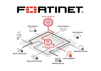 IT News Alert:Fortinet-FortiGate-Virtual-Machine-Now-Available-for-Google-Cloud-Platform