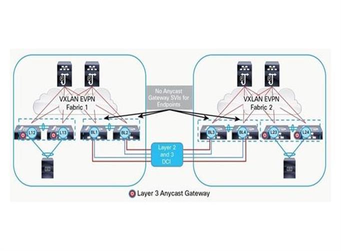 IT News Alert: Juniper Networks Delivers EVPN VXLAN Fabric to