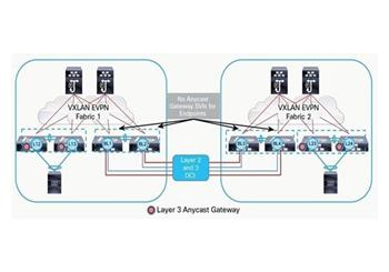 IT News Alert:Juniper-Networks-Delivers-EVPN-VXLAN-Fabric-to-Connect-Enterprise-Data-Center-and-Campus-Networks